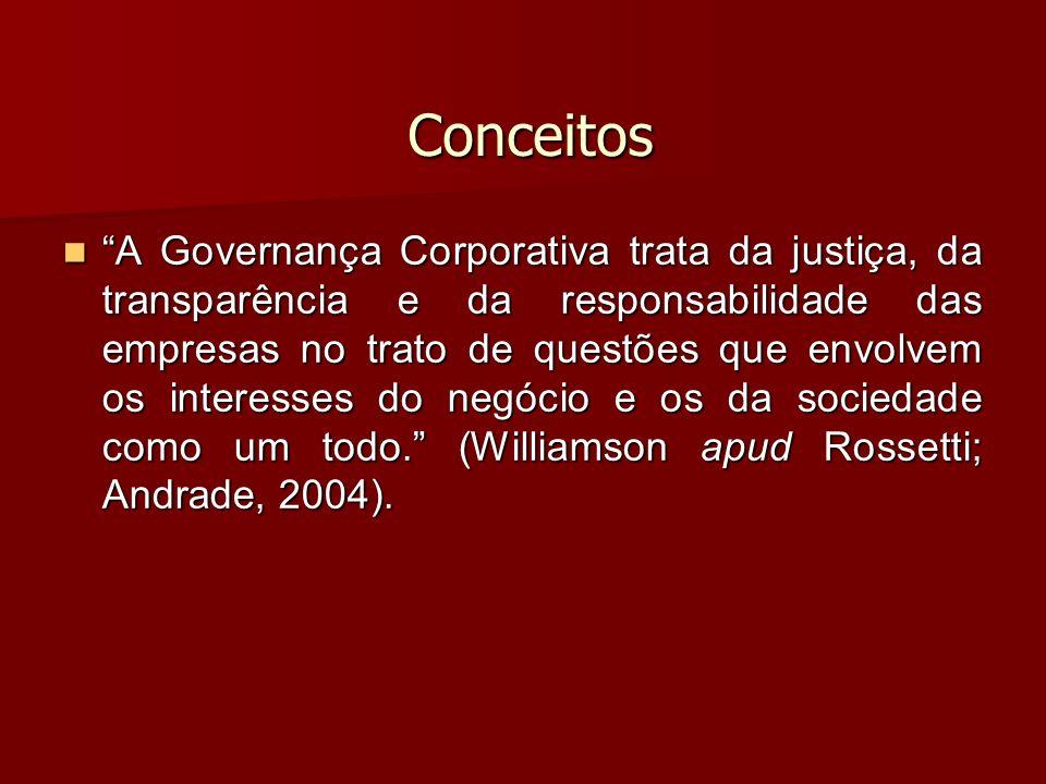 Conceitos A Governança Corporativa trata da justiça, da transparência e da responsabilidade das empresas no trato de questões que envolvem os interess