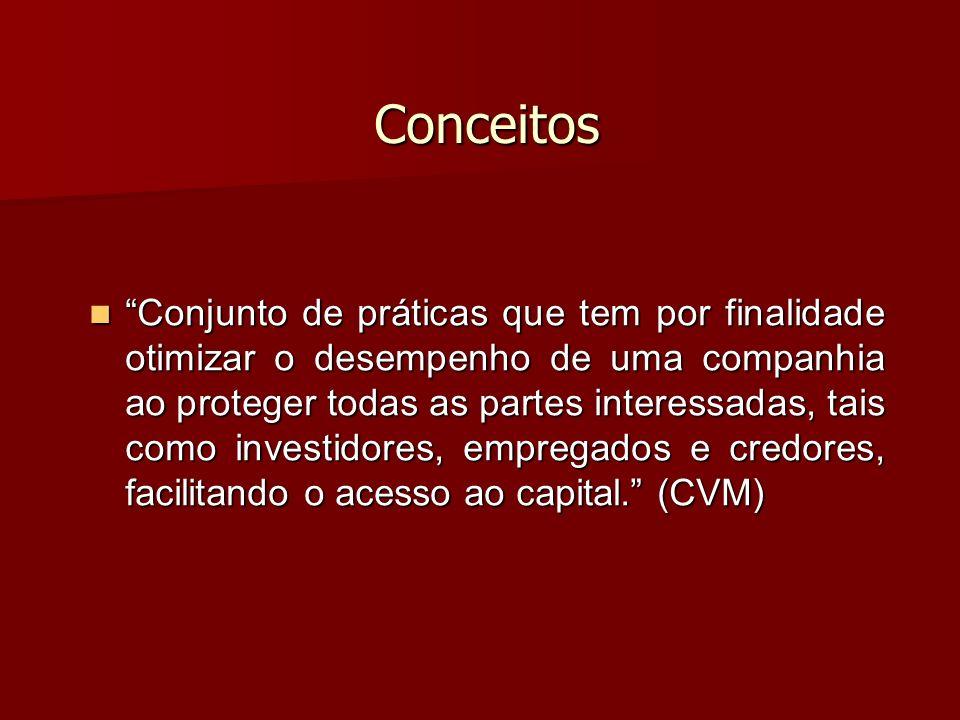 Conceitos Conjunto de práticas que tem por finalidade otimizar o desempenho de uma companhia ao proteger todas as partes interessadas, tais como inves