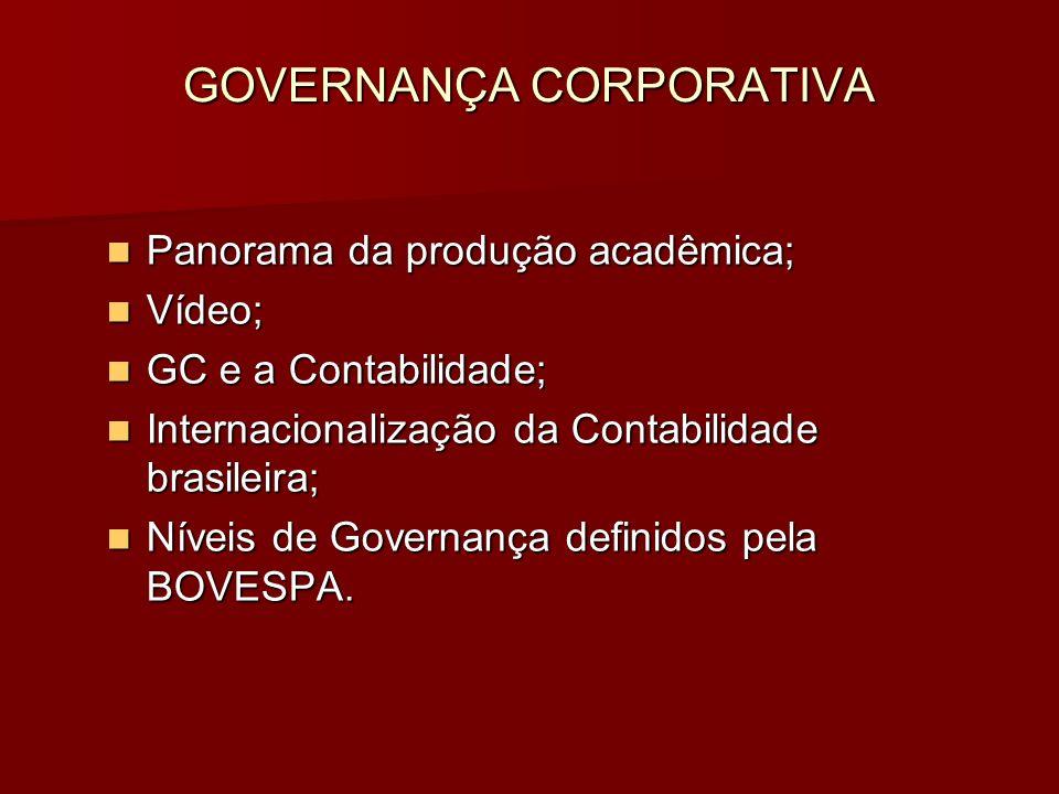 GOVERNANÇA CORPORATIVA Panorama da produção acadêmica; Panorama da produção acadêmica; Vídeo; Vídeo; GC e a Contabilidade; GC e a Contabilidade; Inter