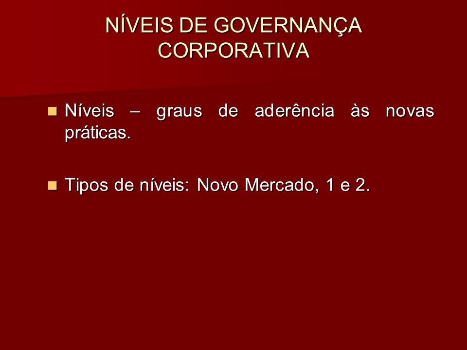 NÍVEIS DE GOVERNANÇA CORPORATIVA Níveis – graus de aderência às novas práticas. Níveis – graus de aderência às novas práticas. Tipos de níveis: Novo M