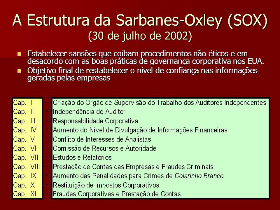 A Estrutura da Sarbanes-Oxley (SOX) (30 de julho de 2002) Estabelecer sansões que coíbam procedimentos não éticos e em desacordo com as boas práticas