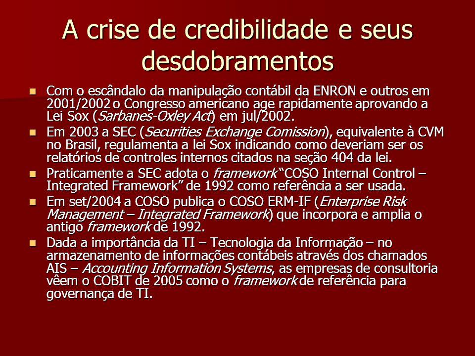 A crise de credibilidade e seus desdobramentos Com o escândalo da manipulação contábil da ENRON e outros em 2001/2002 o Congresso americano age rapida