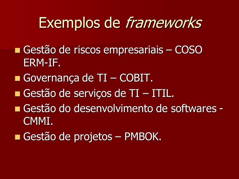 Exemplos de frameworks Gestão de riscos empresariais – COSO ERM-IF. Gestão de riscos empresariais – COSO ERM-IF. Governança de TI – COBIT. Governança