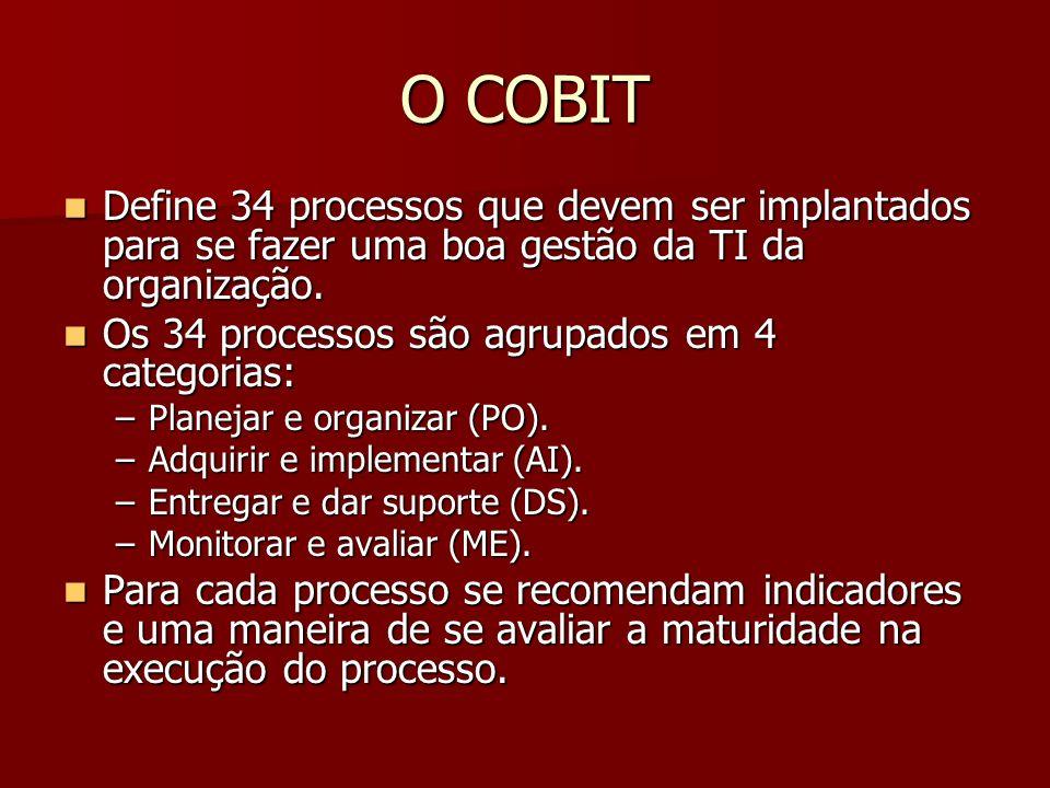 O COBIT Define 34 processos que devem ser implantados para se fazer uma boa gestão da TI da organização. Define 34 processos que devem ser implantados