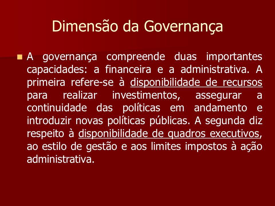 Dimensão da Governança A governança compreende duas importantes capacidades: a financeira e a administrativa. A primeira refere-se à disponibilidade d