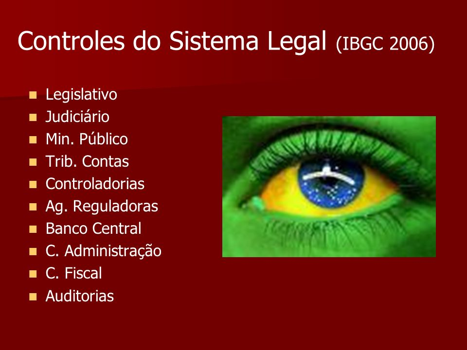 Legislativo Judiciário Min. Público Trib. Contas Controladorias Ag. Reguladoras Banco Central C. Administração C. Fiscal Auditorias Controles do Siste