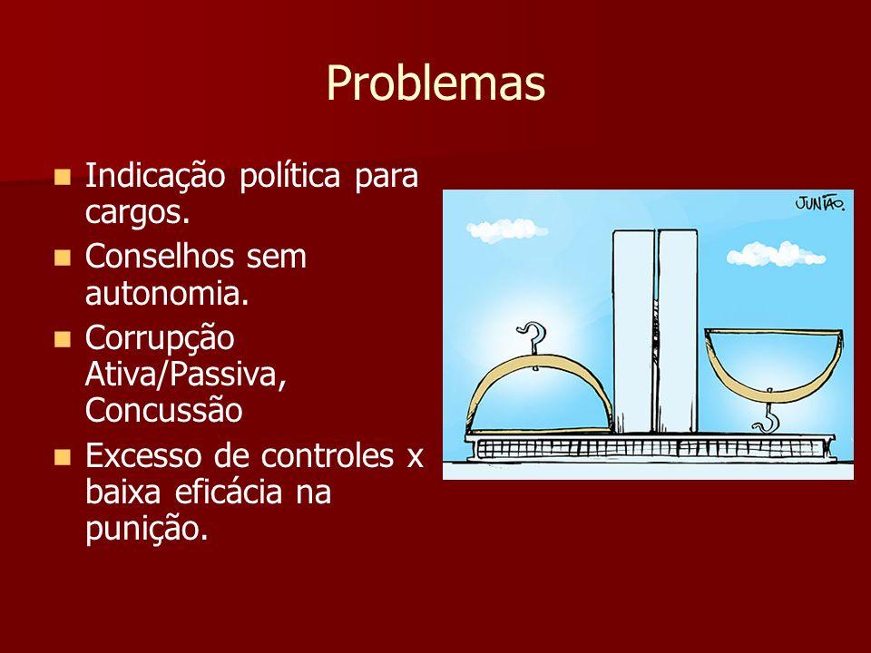 Problemas Indicação política para cargos. Conselhos sem autonomia. Corrupção Ativa/Passiva, Concussão Excesso de controles x baixa eficácia na punição