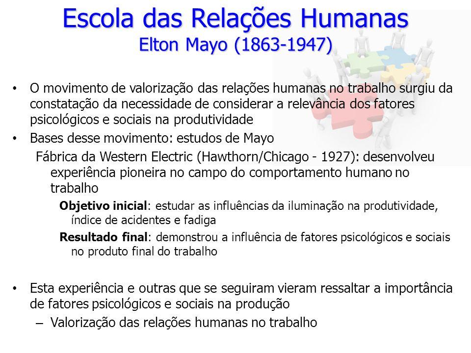 Escola das Relações Humanas Elton Mayo (1863-1947) O movimento de valorização das relações humanas no trabalho surgiu da constatação da necessidade de