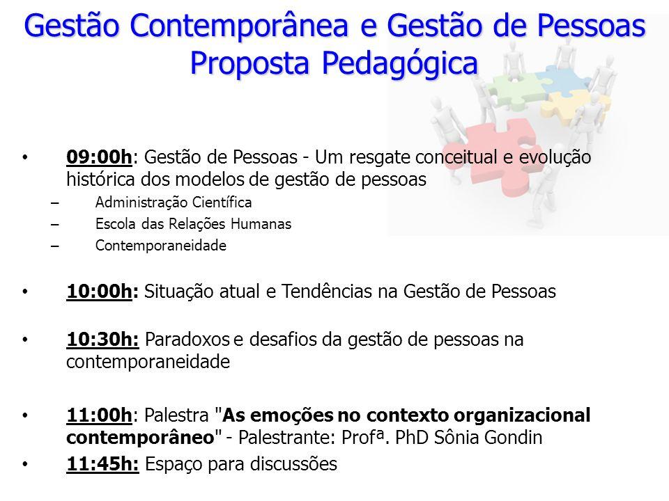 Gestão Contemporânea e Gestão de Pessoas Proposta Pedagógica 09:00h: Gestão de Pessoas - Um resgate conceitual e evolução histórica dos modelos de ges