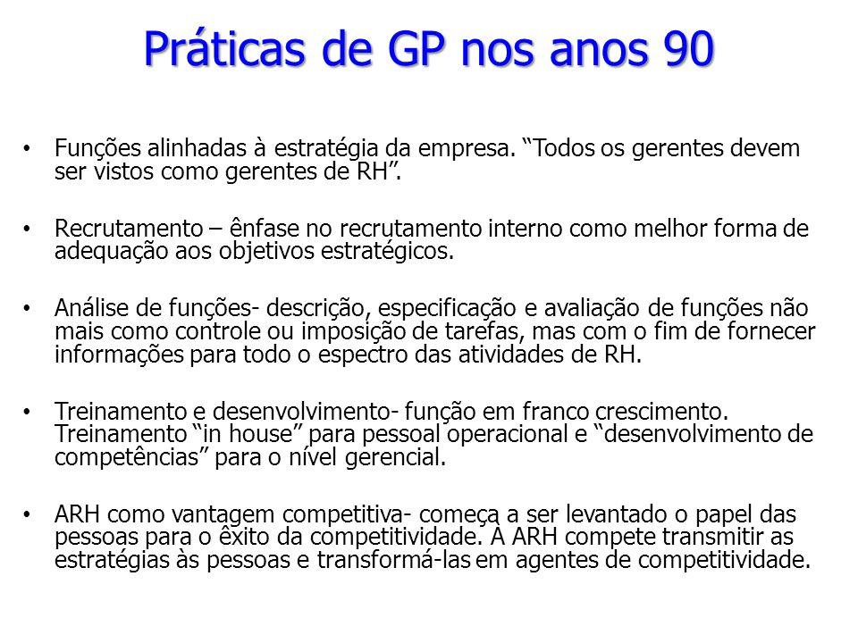 Práticas de GP nos anos 90 Funções alinhadas à estratégia da empresa. Todos os gerentes devem ser vistos como gerentes de RH. Recrutamento – ênfase no