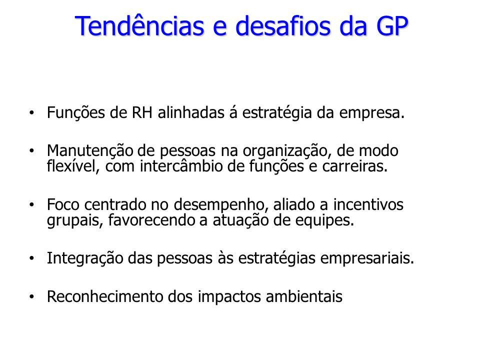 Tendências e desafios da GP Funções de RH alinhadas á estratégia da empresa. Manutenção de pessoas na organização, de modo flexível, com intercâmbio d