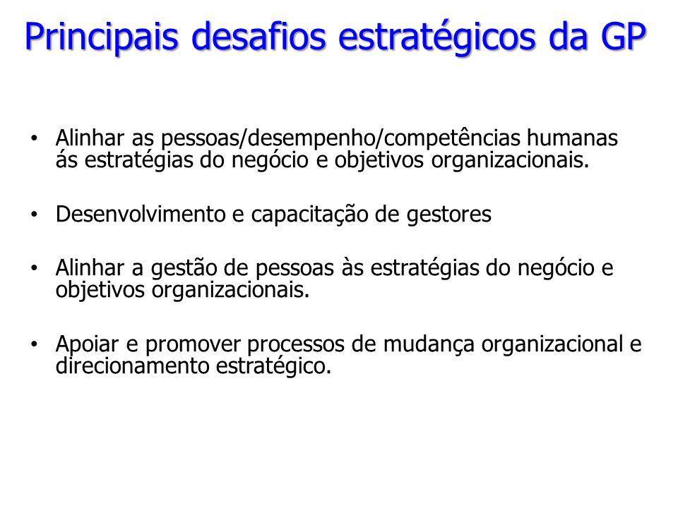 Principais desafios estratégicos da GP Alinhar as pessoas/desempenho/competências humanas ás estratégias do negócio e objetivos organizacionais. Desen