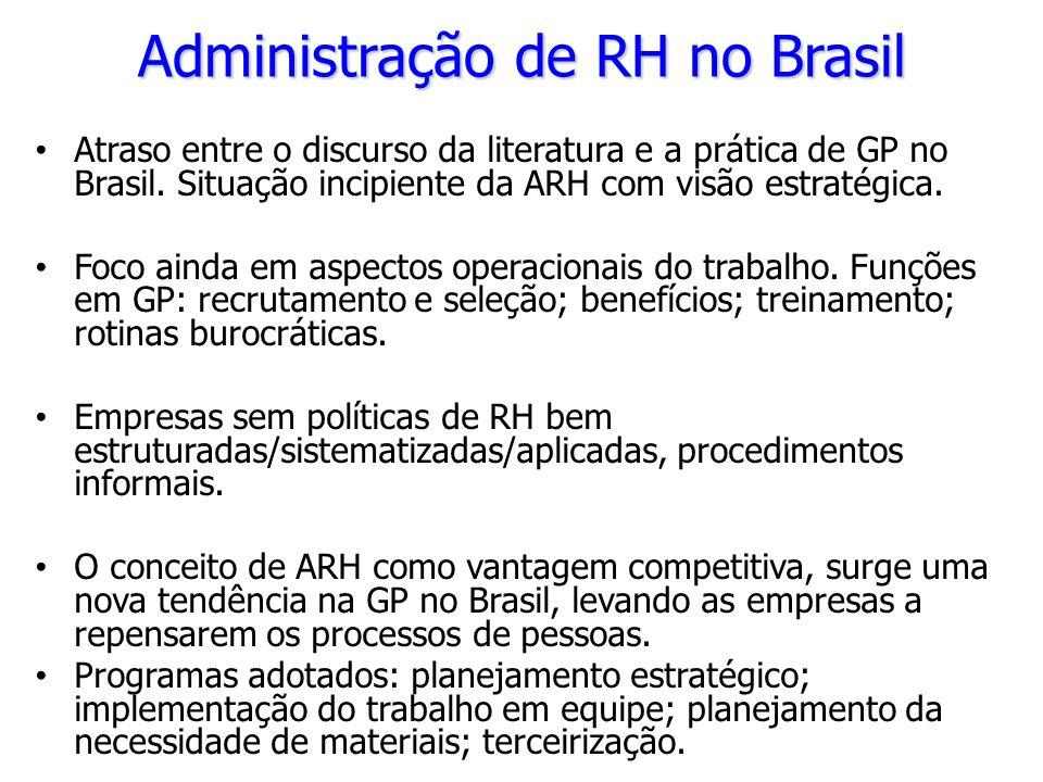 Administração de RH no Brasil Atraso entre o discurso da literatura e a prática de GP no Brasil. Situação incipiente da ARH com visão estratégica. Foc