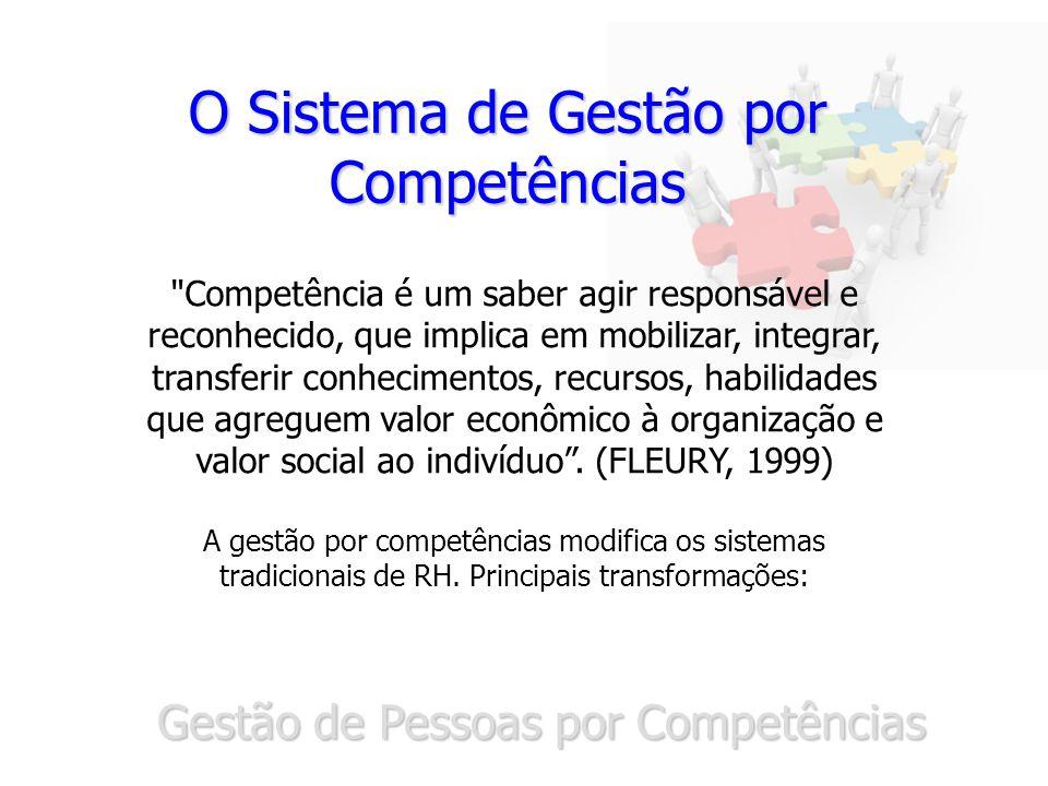 Gestão de Pessoas por Competências O Sistema de Gestão por Competências