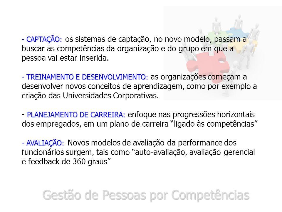 Gestão de Pessoas por Competências - CAPTAÇÃO: - CAPTAÇÃO: os sistemas de captação, no novo modelo, passam a buscar as competências da organização e d