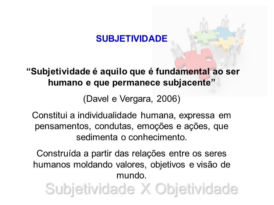 Subjetividade X Objetividade SUBJETIVIDADE Subjetividade é aquilo que é fundamental ao ser humano e que permanece subjacente (Davel e Vergara, 2006) C