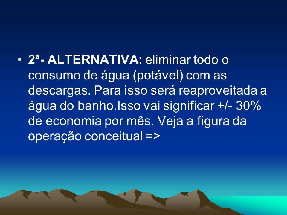 2ª- ALTERNATIVA: eliminar todo o consumo de água (potável) com as descargas. Para isso será reaproveitada a água do banho.Isso vai significar +/- 30%