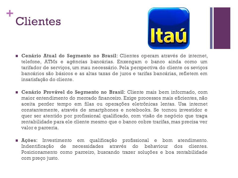 + Clientes Cenário Atual do Segmento no Brasil: Clientes operam através de internet, telefone, ATMs e agências bancárias. Enxengam o banco ainda como