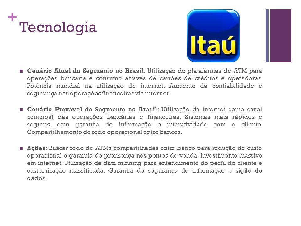 + Tecnologia Cenário Atual do Segmento no Brasil: Utilização de platafarmas de ATM para operações bancária e consumo através de cartões de créditos e