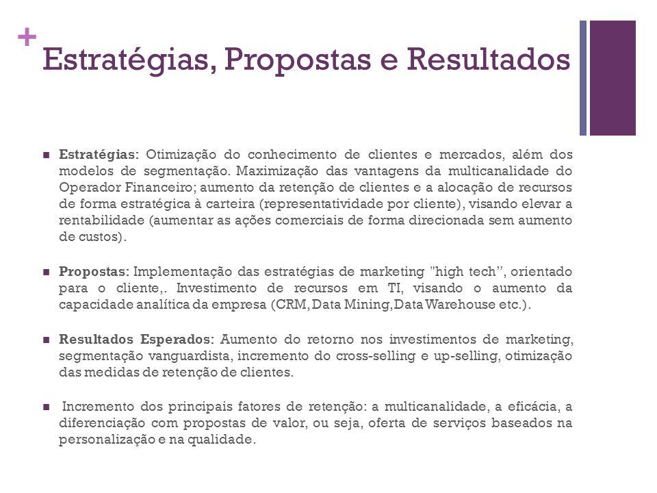 + Estratégias, Propostas e Resultados Estratégias: Otimização do conhecimento de clientes e mercados, além dos modelos de segmentação. Maximização das