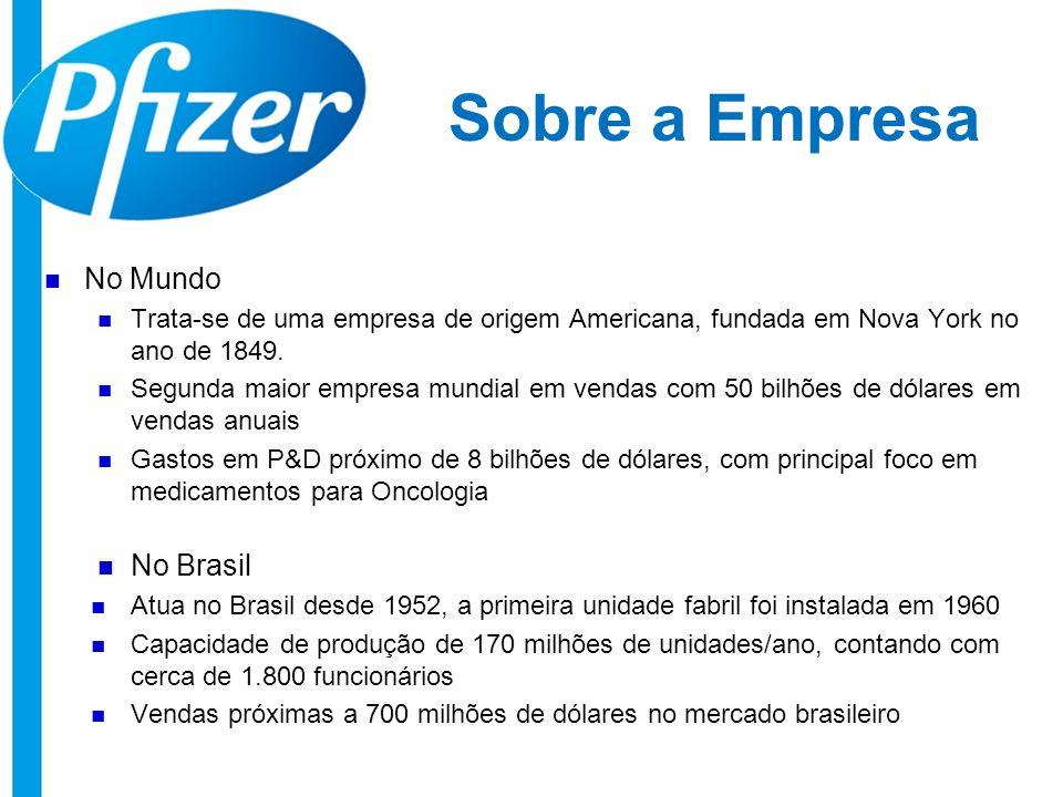 Sobre a Empresa No Mundo Trata-se de uma empresa de origem Americana, fundada em Nova York no ano de 1849. Segunda maior empresa mundial em vendas com