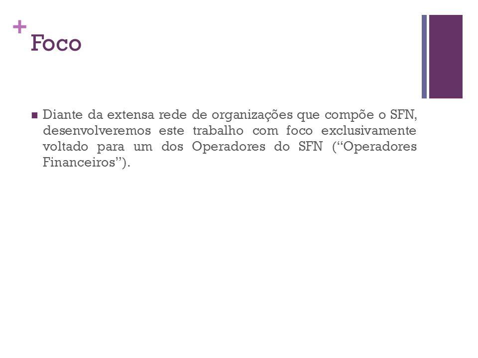 + Foco Diante da extensa rede de organizações que compõe o SFN, desenvolveremos este trabalho com foco exclusivamente voltado para um dos Operadores d