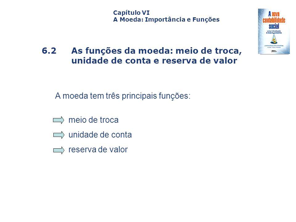 6.2 As funções da moeda: meio de troca, unidade de conta e reserva de valor Capa da Obra Capítulo VI A Moeda: Importância e Funções A moeda tem três p