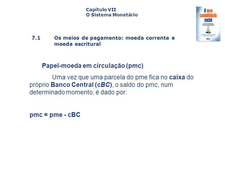 7.1 Os meios de pagamento: moeda corrente e moeda escritural Capa da Obra Capítulo VII O Sistema Monetário Papel-moeda em circulação (pmc) Uma vez que