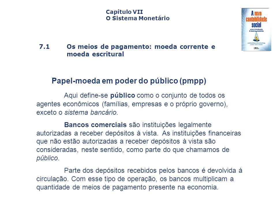 7.1 Os meios de pagamento: moeda corrente e moeda escritural Capa da Obra Capítulo VII O Sistema Monetário Papel-moeda em poder do público (pmpp) Aqui