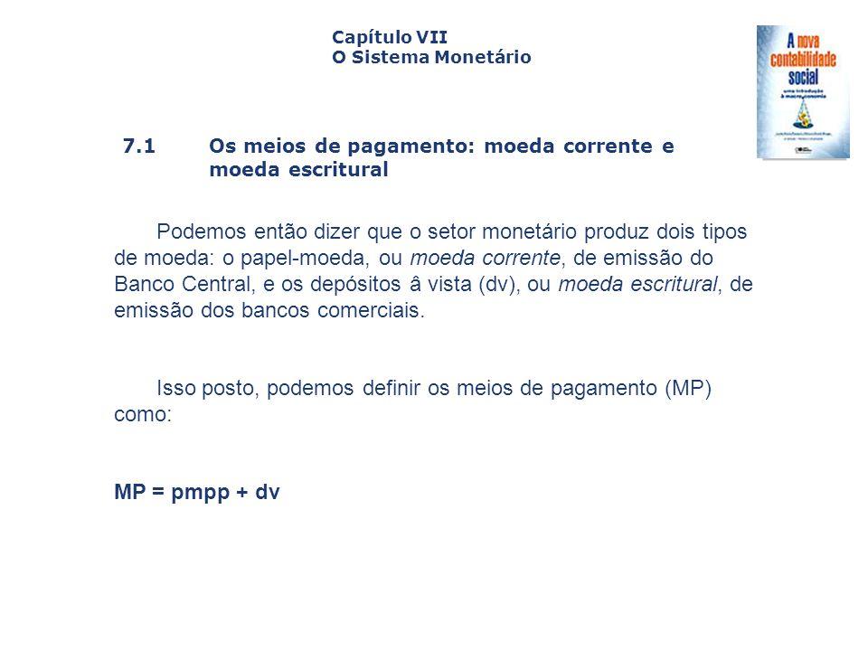 7.1 Os meios de pagamento: moeda corrente e moeda escritural Capa da Obra Capítulo VII O Sistema Monetário Podemos então dizer que o setor monetário p