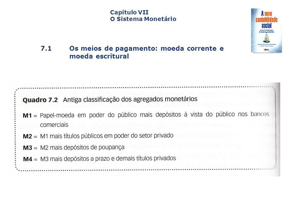 7.1 Os meios de pagamento: moeda corrente e moeda escritural Capa da Obra Capítulo VII O Sistema Monetário
