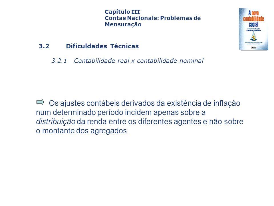 3.2 Dificuldades Técnicas 3.2.1 Contabilidade real x contabilidade nominal Capa da Obra Capítulo III Contas Nacionais: Problemas de Mensuração Quais as conseqüências da inflação para as estimativas que vêm a compor as contas nacionais.
