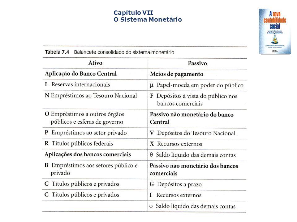 Capa da Obra Capítulo VII O Sistema Monetário