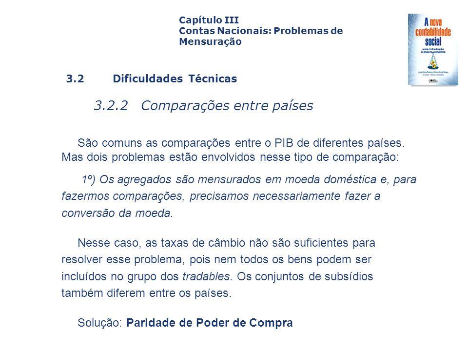 3.2 Dificuldades Técnicas 3.2.2 Comparações entre países Capa da Obra Capítulo III Contas Nacionais: Problemas de Mensuração São comuns as comparações