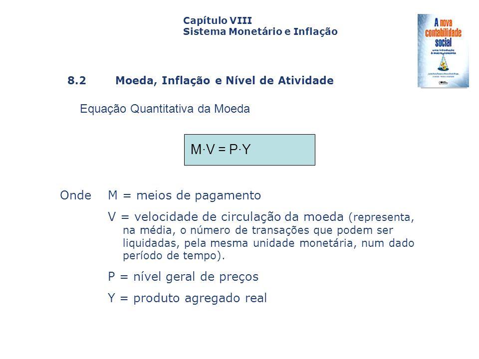 8.2 Moeda, Inflação e Nível de Atividade Capa da Obra Capítulo VIII Sistema Monetário e Inflação Equação Quantitativa da Moeda Onde M = meios de pagam