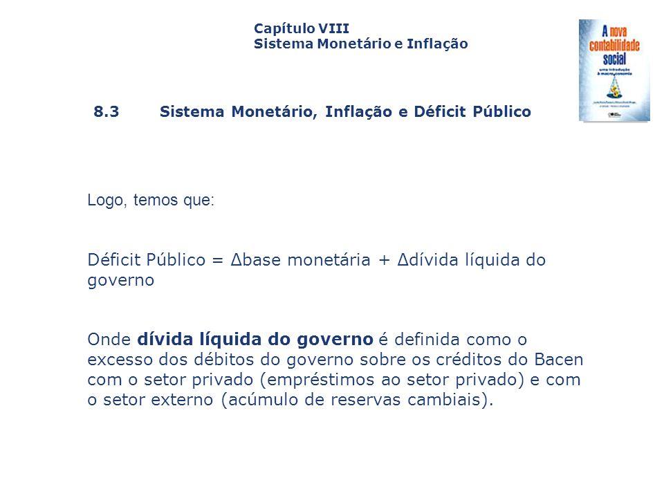 8.3 Sistema Monetário, Inflação e Déficit Público Capa da Obra Capítulo VIII Sistema Monetário e Inflação Logo, temos que: Déficit Público = base mone