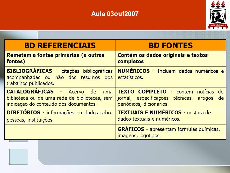 Aula 03out2007 BD REFERENCIAISBD FONTES Remetem a fontes primárias (a outras fontes) Contém os dados originais e textos completos BIBLIOGRÁFICAS - cit