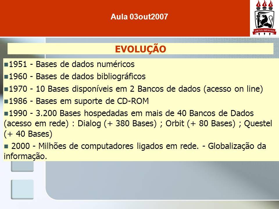 EVOLUÇÃO 1951 - Bases de dados numéricos 1960 - Bases de dados bibliográficos 1970 - 10 Bases disponíveis em 2 Bancos de dados (acesso on line) 1986 -