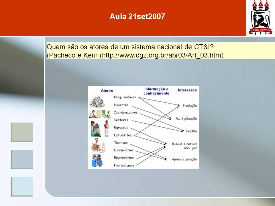 Quem são os atores de um sistema nacional de CT&I? (Pacheco e Kern (http://www.dgz.org.br/abr03/Art_03.htm)