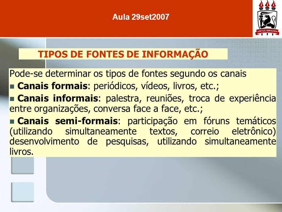 TIPOS DE FONTES DE INFORMAÇÃO Pode-se determinar os tipos de fontes segundo os canais Canais formais: periódicos, vídeos, livros, etc.; Canais informa