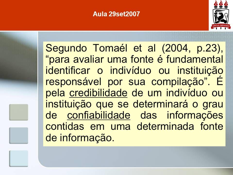 INFORMAÇÃO DE IDENTIFICAÇÃO CONSISTÊNCIA DAS INFORMAÇÕES CONFIABILIDADE DAS FONTES ADEQUAÇÃO DA FONTE LINKS LAYOUT DA FONTE RESTRIÇÕES PERCEBIDAS SUPORTE AO USUÁRIO Aula 29set2007 Critérios para avaliar fontes de informação na Internet (TOMAÉL et al, 2004, p.19-40)
