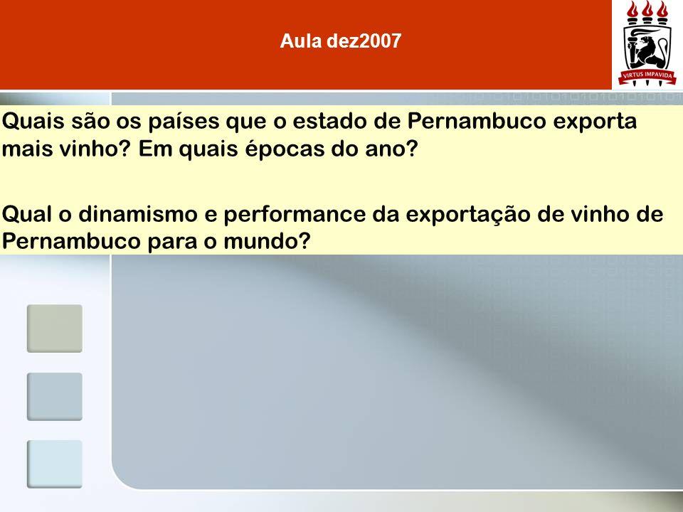 Quais são os países que o estado de Pernambuco exporta mais vinho? Em quais épocas do ano? Qual o dinamismo e performance da exportação de vinho de Pe