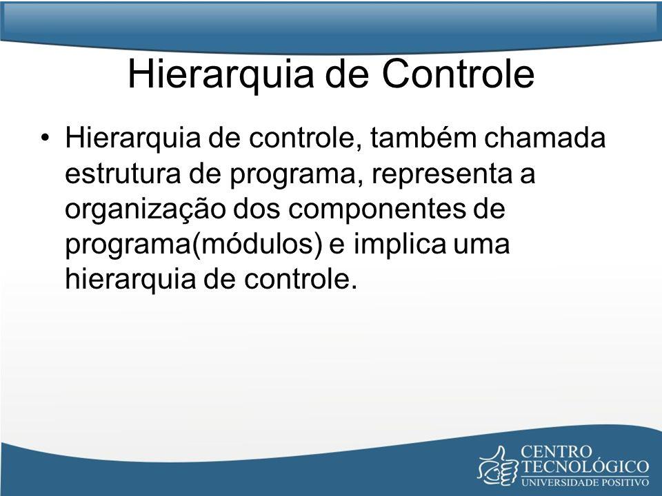 Hierarquia de Controle Hierarquia de controle, também chamada estrutura de programa, representa a organização dos componentes de programa(módulos) e i