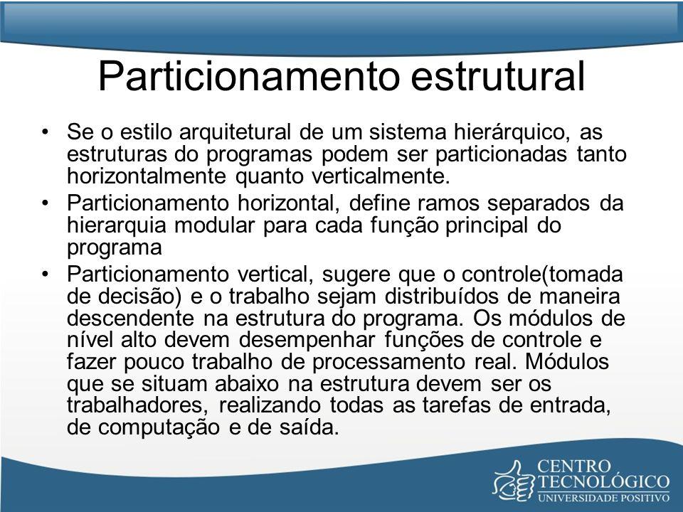 Particionamento estrutural Se o estilo arquitetural de um sistema hierárquico, as estruturas do programas podem ser particionadas tanto horizontalment