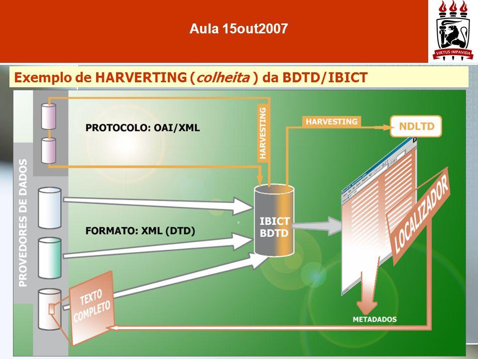 Exemplo de HARVERTING (colheita ) da BDTD/IBICT Aula 15out2007