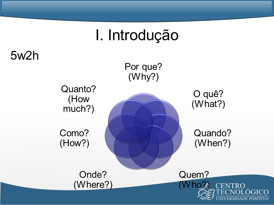 I. Introdução 5w2h Por que? (Why?) O quê? (What?) Quando? (When?) Quem? (Who?) Onde? (Where?) Como? (How?) Quanto? (How much?)