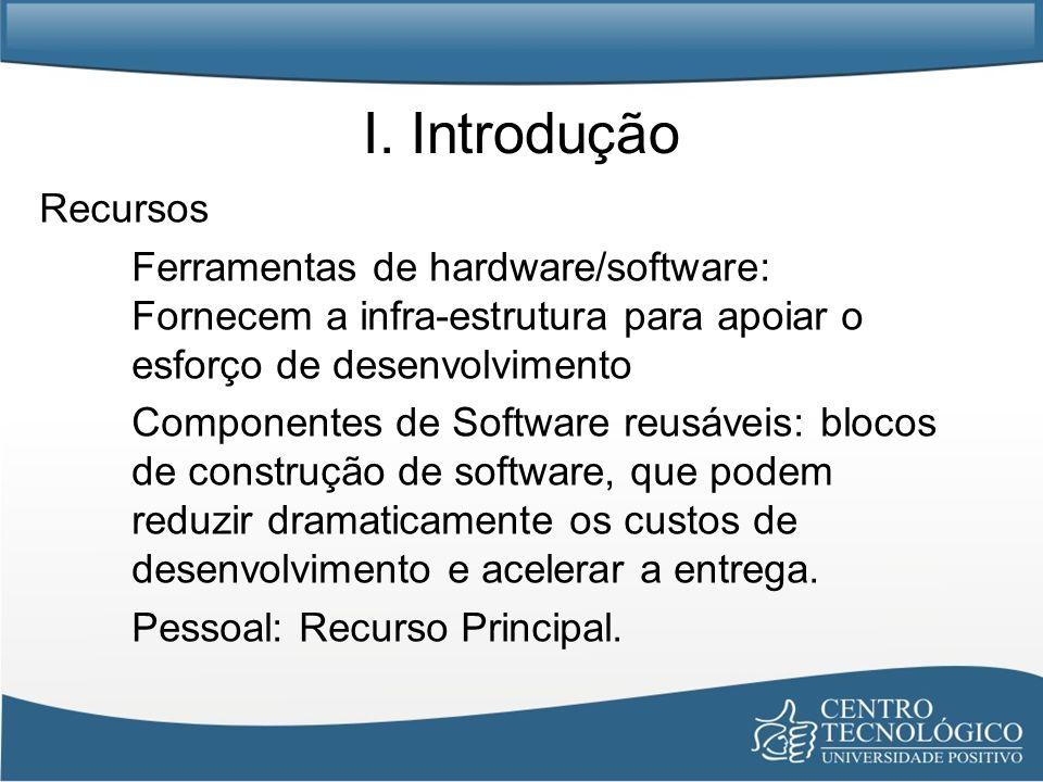 I. Introdução Recursos Ferramentas de hardware/software: Fornecem a infra-estrutura para apoiar o esforço de desenvolvimento Componentes de Software r