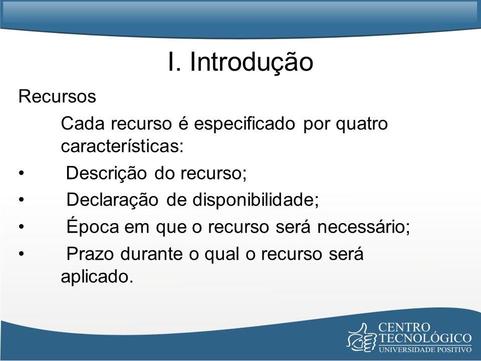 I. Introdução Recursos Cada recurso é especificado por quatro características: Descrição do recurso; Declaração de disponibilidade; Época em que o rec