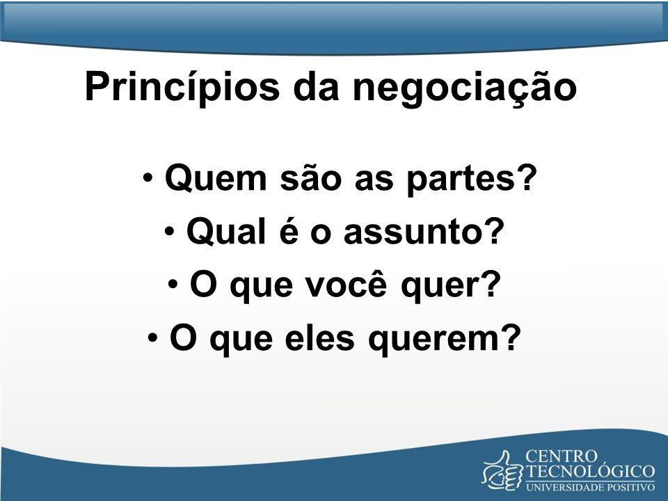Princípios da negociação Quem são as partes? Qual é o assunto? O que você quer? O que eles querem?