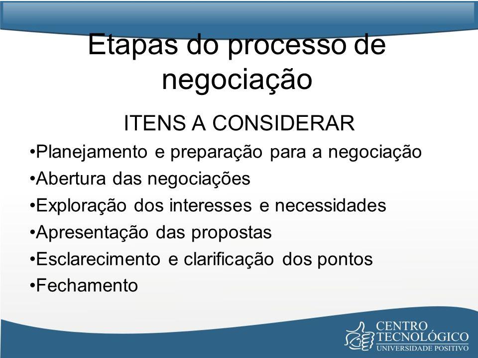 Etapas do processo de negociação ITENS A CONSIDERAR Planejamento e preparação para a negociação Abertura das negociações Exploração dos interesses e n